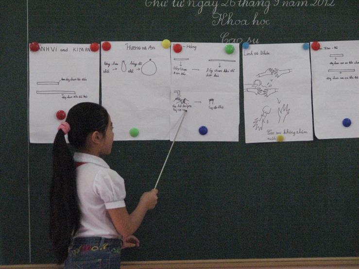 """Phương pháp """"Bàn tay nặn bột"""" - Một hướng đi mới trong đổi mới phương pháp dạy học ở trường Tiểu học Việt Nam"""